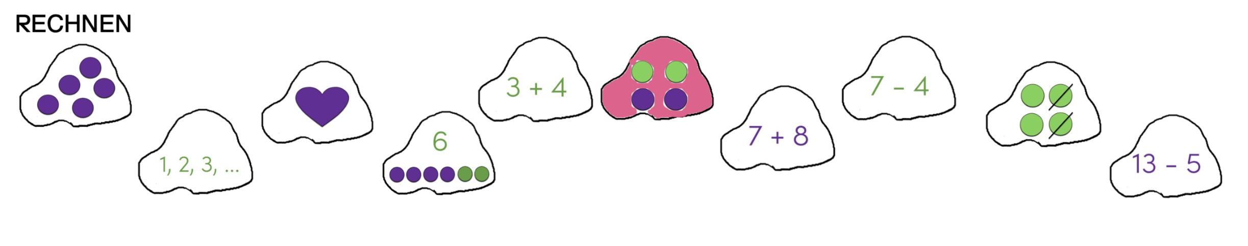Zahlen bis 20 verdoppeln 1. Klasse Mathe Rechnen