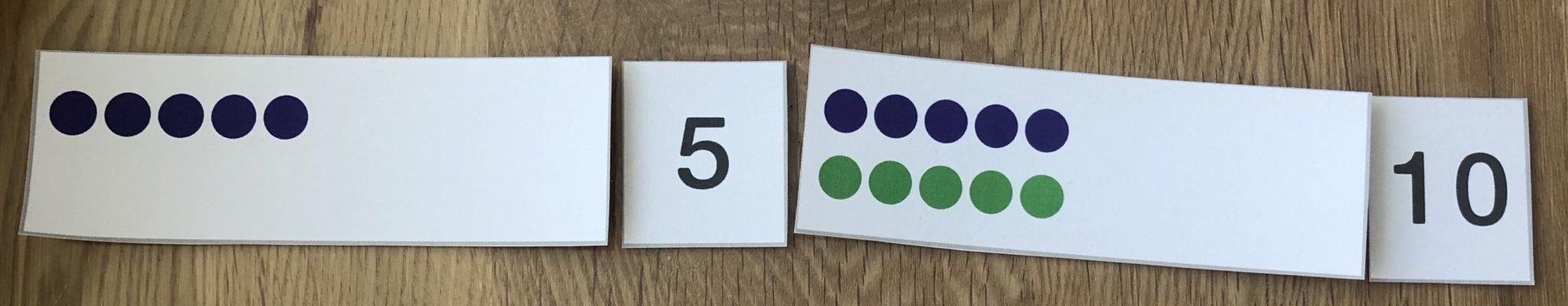Zahlen verdoppeln klase 1 Mathe